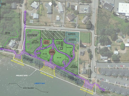 A conceptual design for how the new waterfront park in West Poulsbo could look.