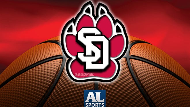 South Dakota Basketball