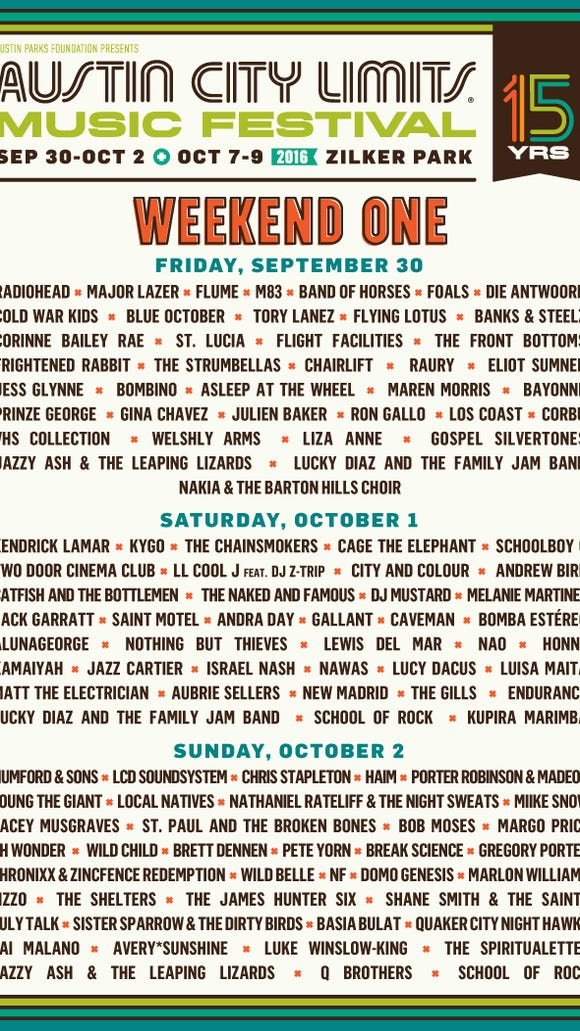 Weekend One lineup for ACL Music Fest.
