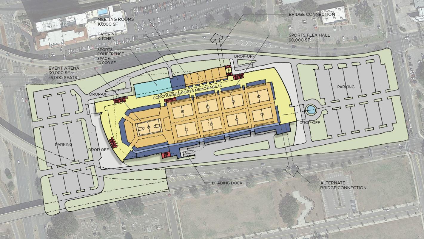 Group proposes replacing pensacola bay center for Piscine 3 05 x 0 91
