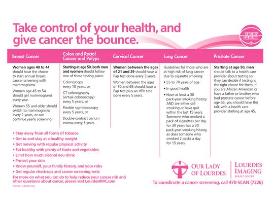 Cancer Screening Chart