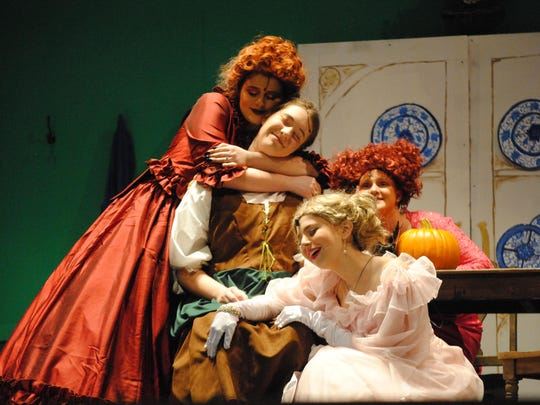 Madame (Gabriela Winegeart), Ella (Allie Huston), Charlotte