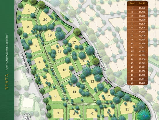 The Rancharrah Riata house site has plans for 20 homes.