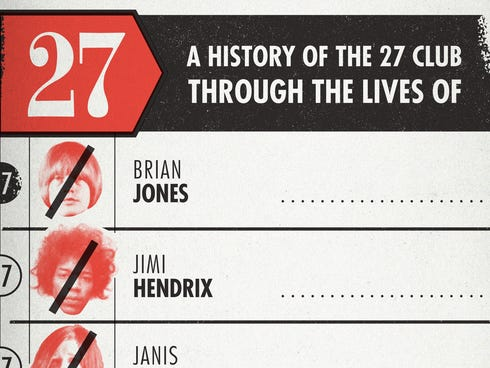 The cover of Howard Sounes' new music book, '27: A History of the 27 Club,' out Nov. 15, 2013.