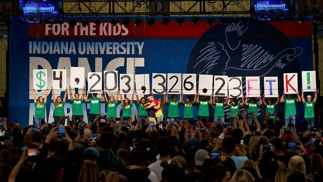 The IU Dance Marathon raised a record $4.2 million for Riley Hospital over the weekend.