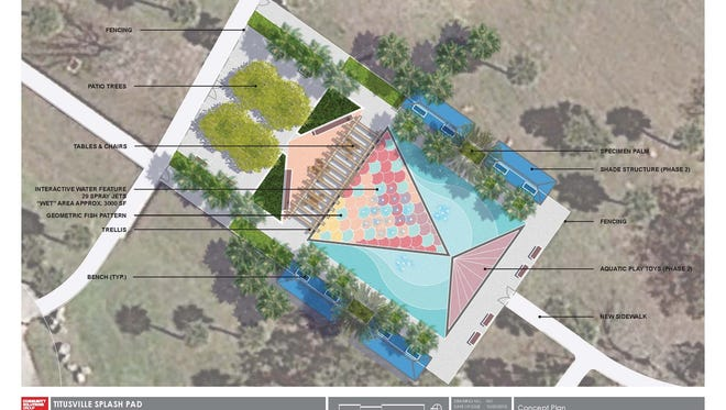 An artistic rendering of the Titusville Splash Park to be built at Sand Point Park.