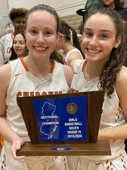 Olivia and Avery Kessler hold Cherokee's 2019-20 South Group 4 championship trophy.