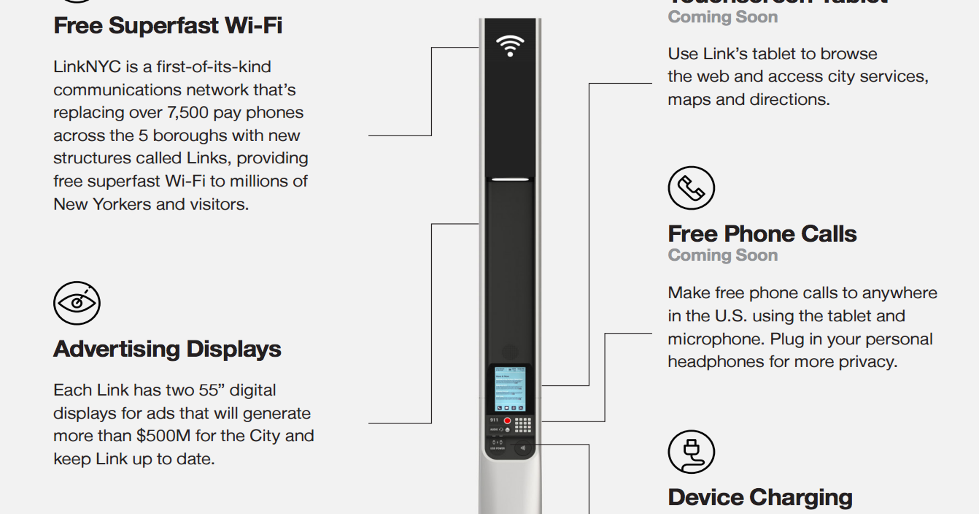 These New York payphones are being converted into gigabit Wi-Fi networks