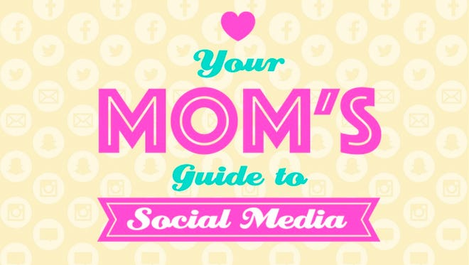 Mother's Day guide to social media.