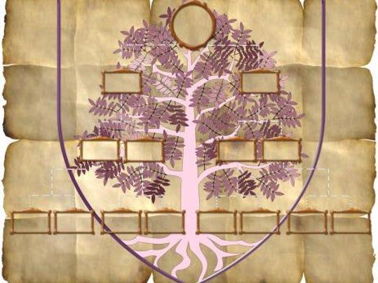 dca 1011 genealogical