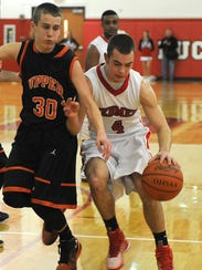 Bucyrus' Cole Murtiff drives towards the basket during