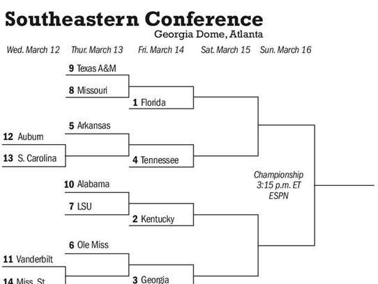 SEC tourney