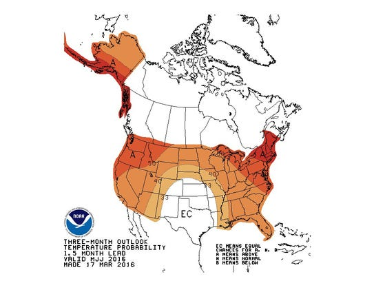Temperatures are forecast to be warmer-than-average