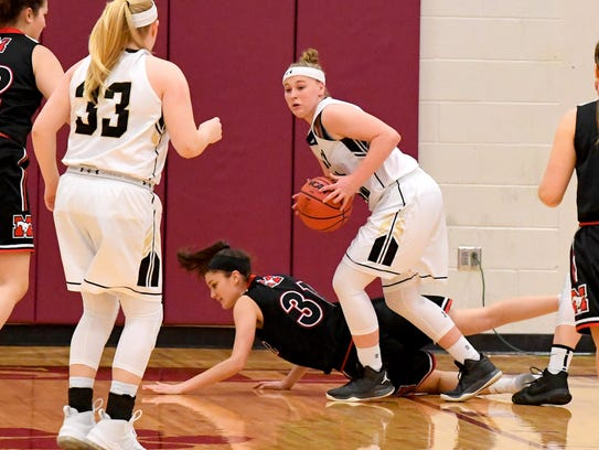 Buffalo Gap's Alexis Clark comes up with the rebound