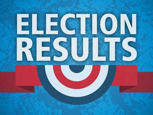 635837462485251065-election-results-logo.jpeg