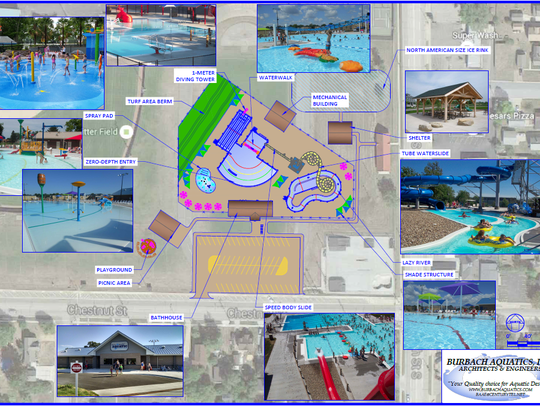 The outdoor aquatics option proposed by Burbach Aquatics