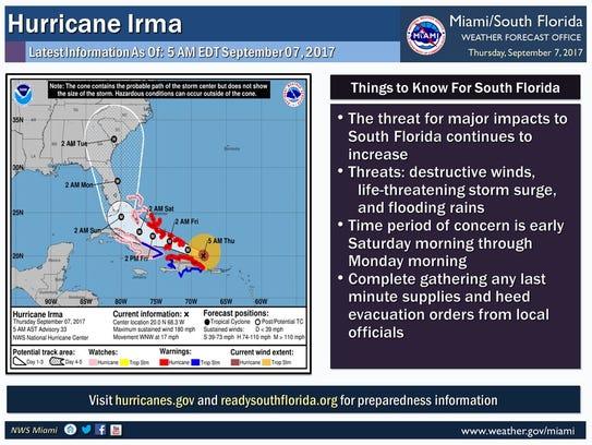 Threat from Hurricane Irma Sept. 7, 2017
