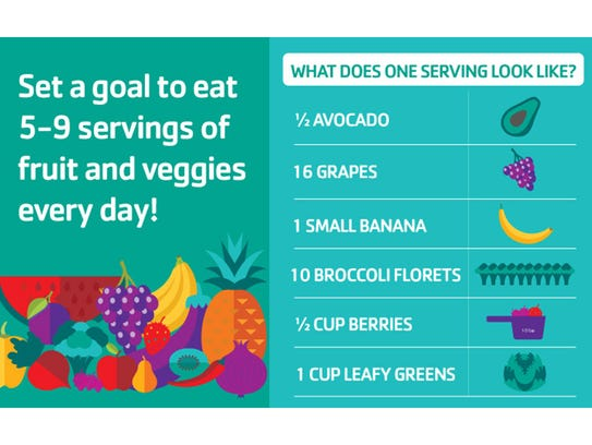 Fruit & veggie servings