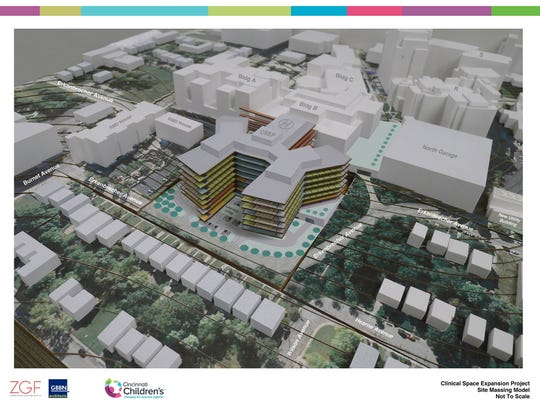 The expansion of Cincinnati Children's Hospital Medical