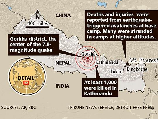 Local trekker survives earthquake.