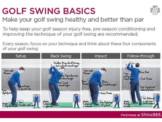 Golf Swing Basics