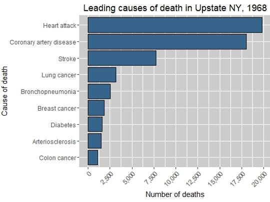 Source: Centers for Disease Control and Prevention