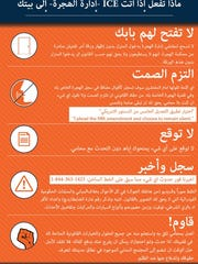 A flyer for undocumented immigrants in Arabic by immigration