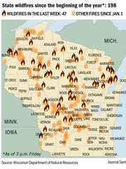 Wildfires in WI