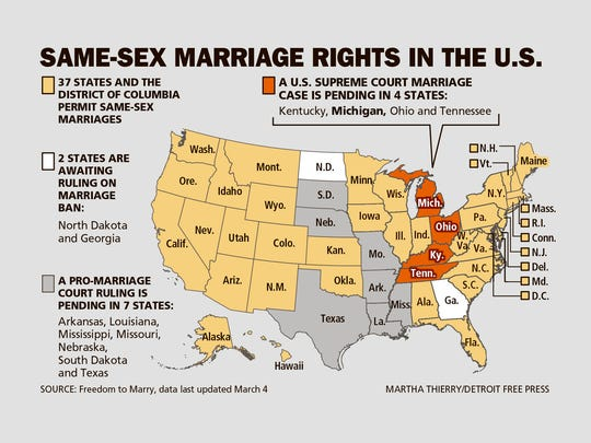 Same-sex marriage rights in the U.S.