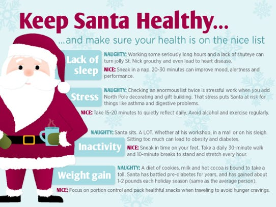 Santa's holiday health survival tips (for you and him)