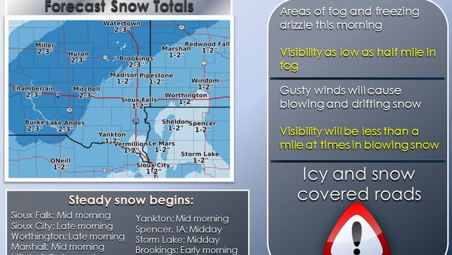 Forecast as of 5:26 a.m. Monday from the National Weather Service in Sioux Falls