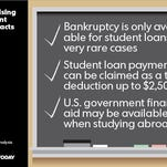 Surprising student loan facts