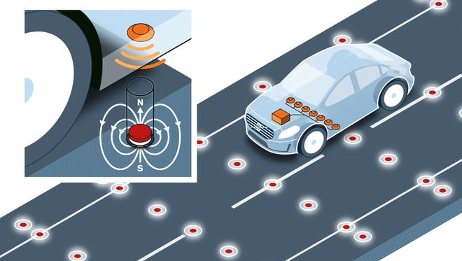 Magnets in the road surface could guide driverless cars
