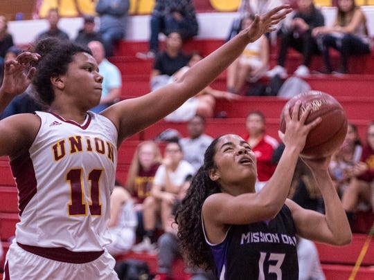 Mission Oak's Jadyn Young shoots under pressure from