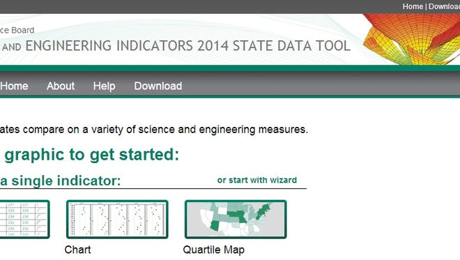 A screenshot of the National Science Foundation's database.