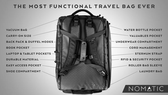 The Nomatic Travel Bag has 20 traveler-friendly features,