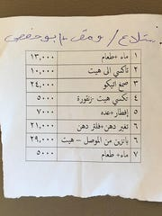 This Thursday, Feb. 2, 2017 photo shows a receipt found in an Islamic State group base in eastern Mosul for taxi fare from Hit in Iraq's Anbar province to Mosul. Hit _ retaken by Iraqi forces in April 2016 _ was an important logistical and supply hub for IS as it sat along the Euphrates river valley and at the cross roads of territory controlled by IS in Iraq and in Syria.