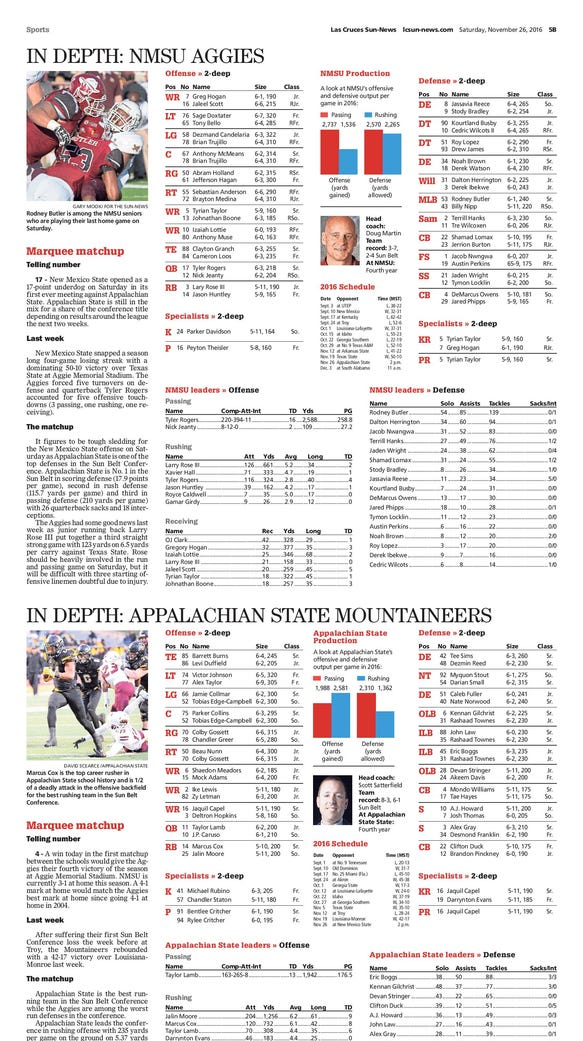 NMSU vs. Appalachian State