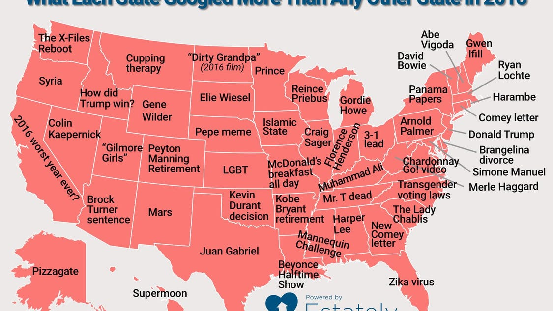 Top Google Searches By State