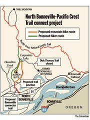 Maps shows way trails will connect.
