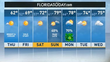Florida Today extended weather outlook
