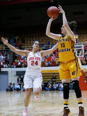 Cassie Breen shoots past Makayla Waterman during CMU's 95-78 upset win in the second round of the NCAA women's tournament in Columbus, Ohio on Monday.