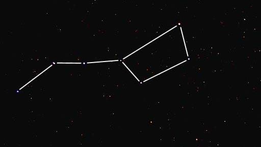 The Big Dipper is one of the most easily recognizable star patterns.