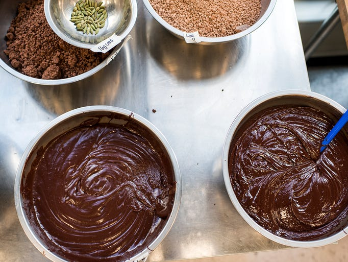 Where To Buy French Broad Chocolates