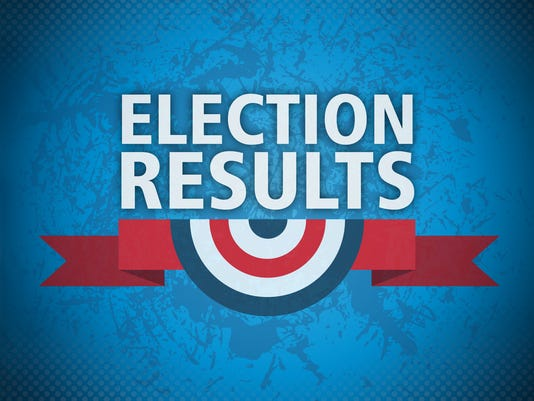 final results  counties general election