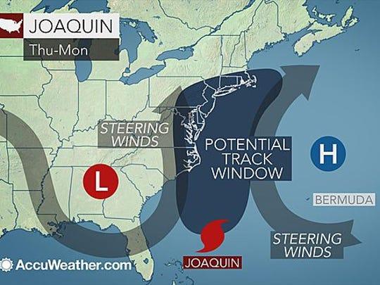 Joaquin's potential track window