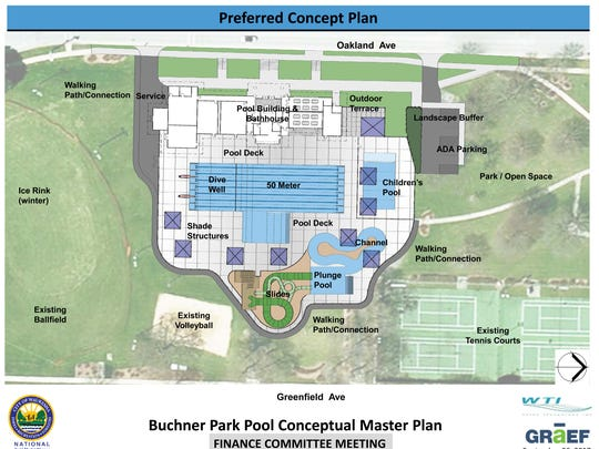 This is the preferred plan for the Buchner pool, which the city wants to upgrade and enhance instead of merely repair. The plan incorporates a water slide and channels pool, plus a larger pool house that includes community rooms.