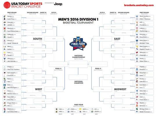 NCAA tournament printable bracket (Photo: USA TODAY Sports)