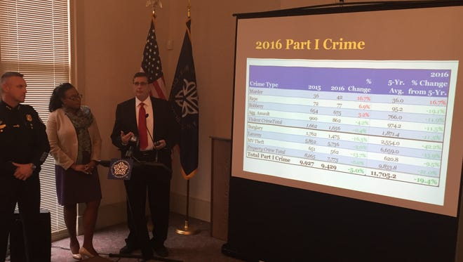 RPD Chief Michael Ciminelli and Mayor Lovely Warren presented 2016 crime stats on February 28, 2017