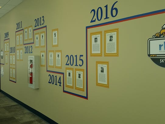Plaques will be moved to the end of the timeline as new inductees are announced.